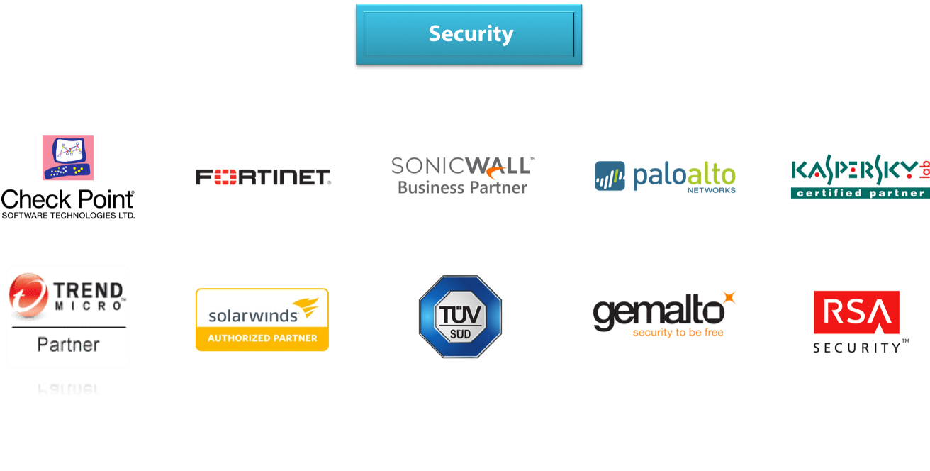 Partners (Security)